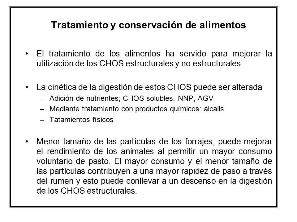 Tratamiento y conservación de alimentos