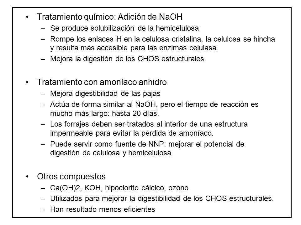 Tratamiento químico: Adición de NaOH