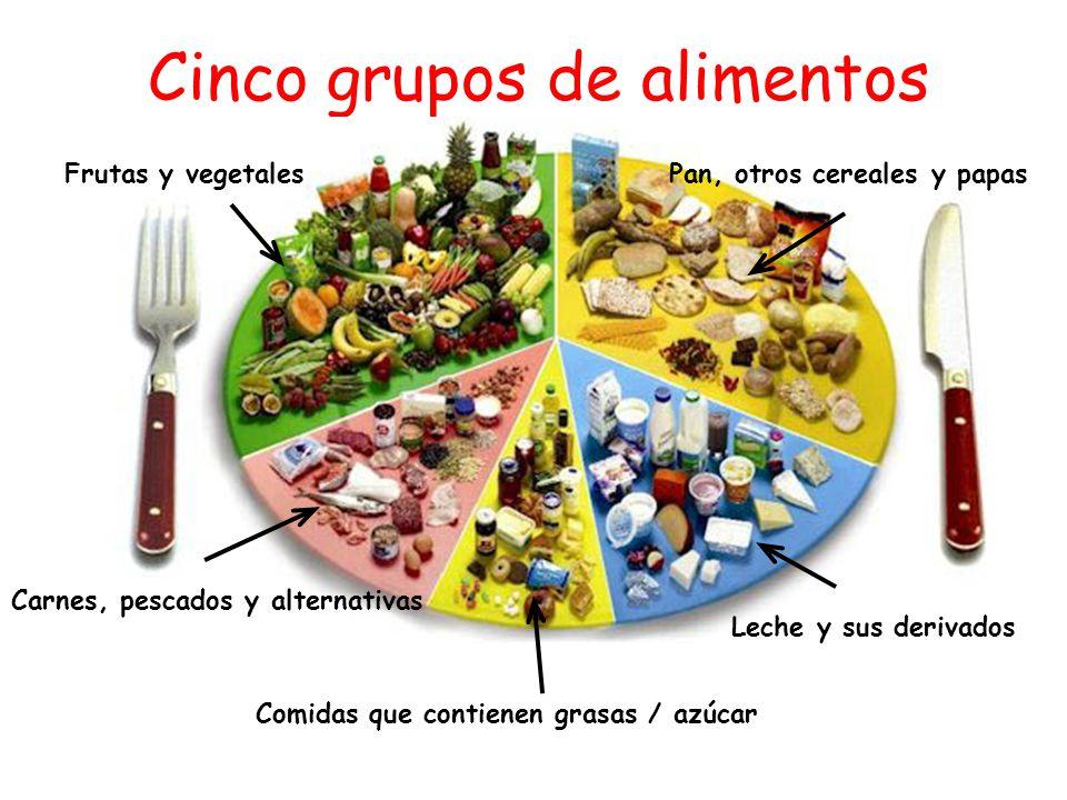 Comidas que contienen grasas / azúcar