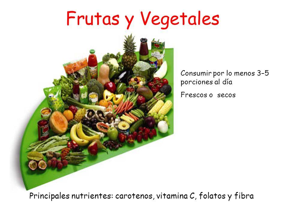 Principales nutrientes: carotenos, vitamina C, folatos y fibra