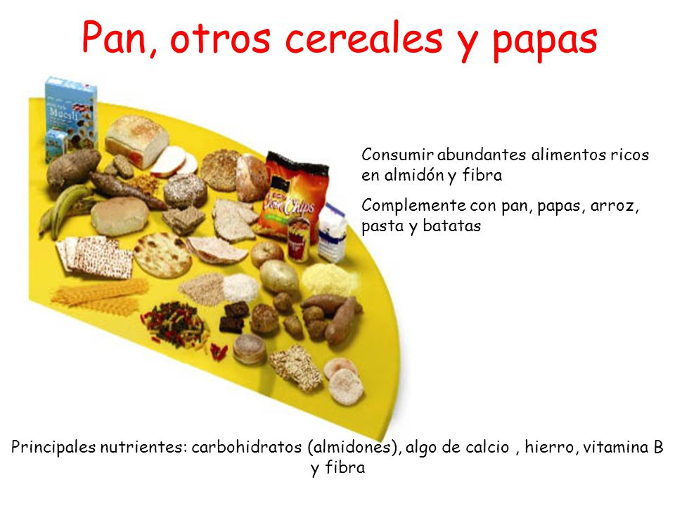 Pan, otros cereales y papas