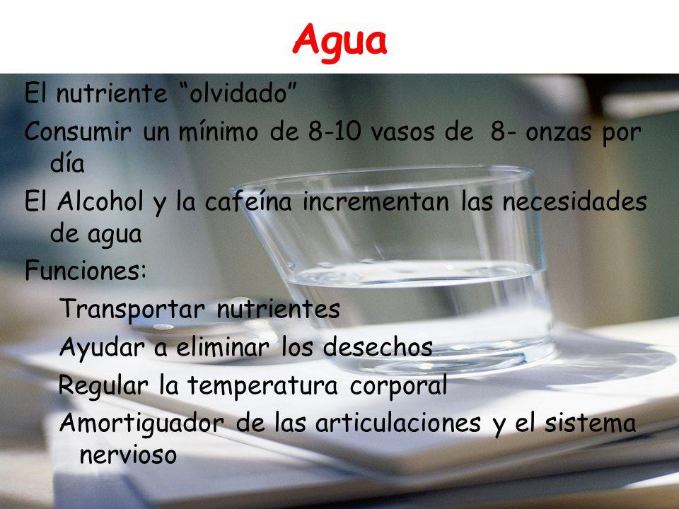 Agua El nutriente olvidado