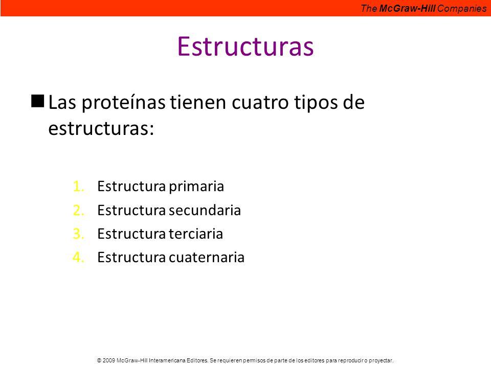 Estructuras Las proteínas tienen cuatro tipos de estructuras: