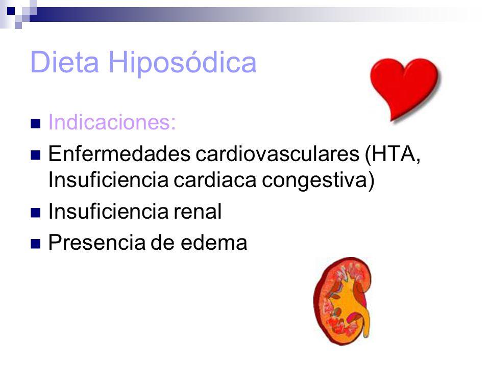 Dieta Hiposódica Indicaciones: