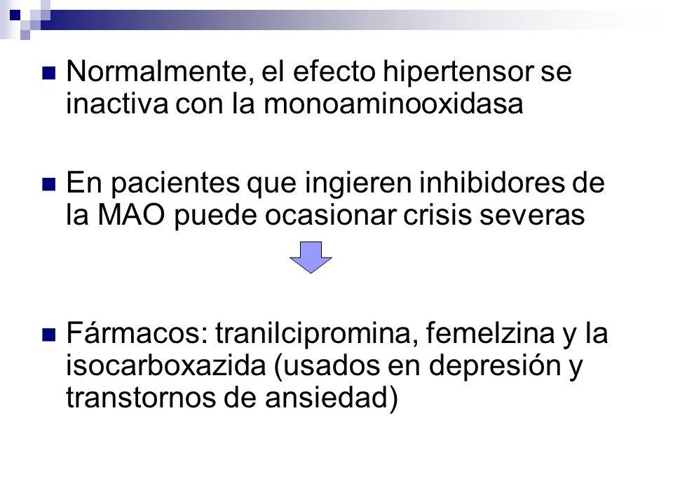 Normalmente, el efecto hipertensor se inactiva con la monoaminooxidasa