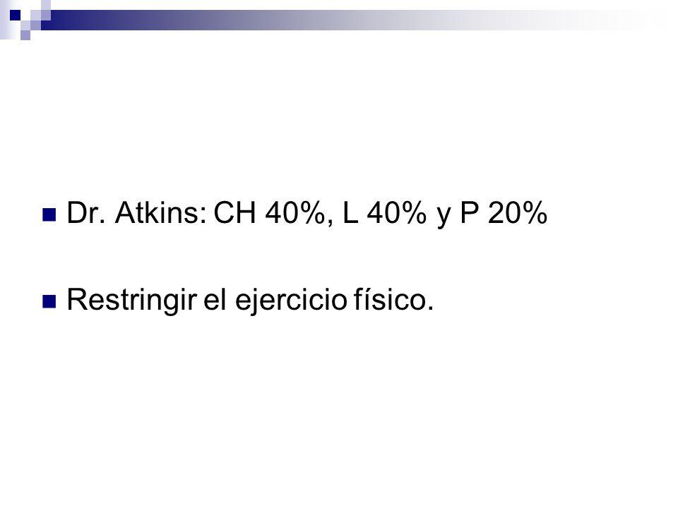 Dr. Atkins: CH 40%, L 40% y P 20% Restringir el ejercicio físico.