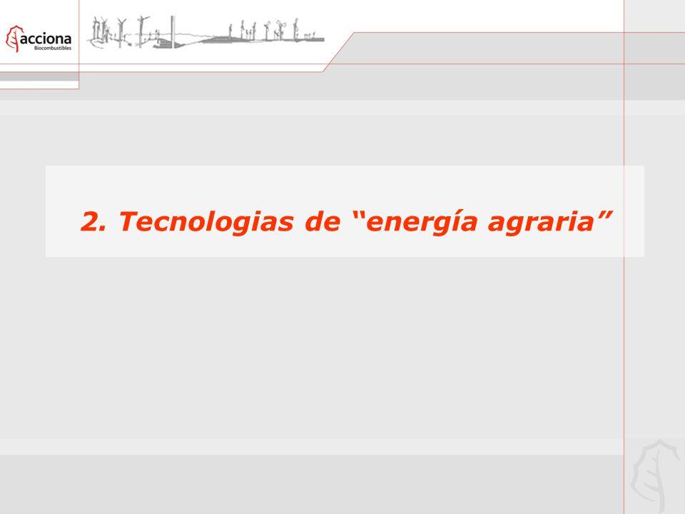 2. Tecnologias de energía agraria