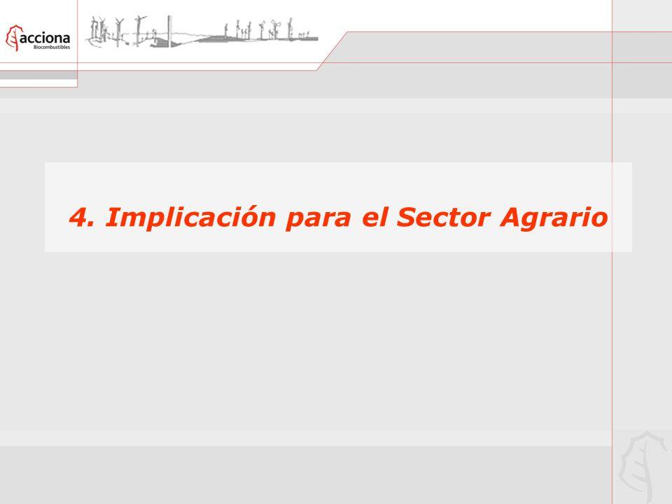 4. Implicación para el Sector Agrario