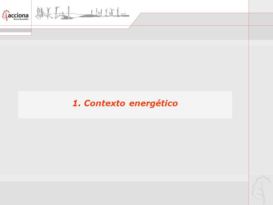 1. Contexto energético