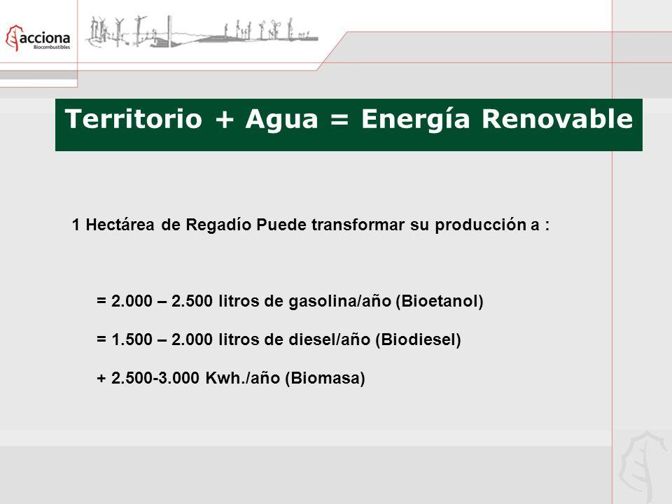 Territorio + Agua = Energía Renovable