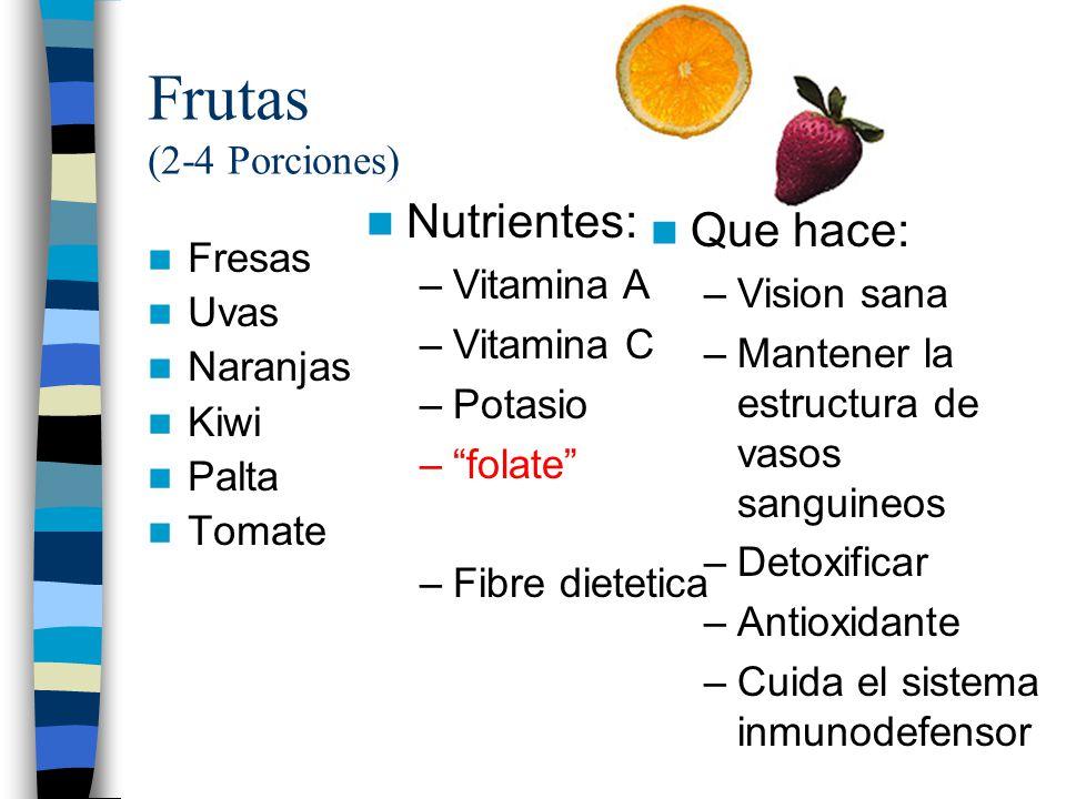 Frutas (2-4 Porciones) Nutrientes: Que hace: Vitamina A Vitamina C