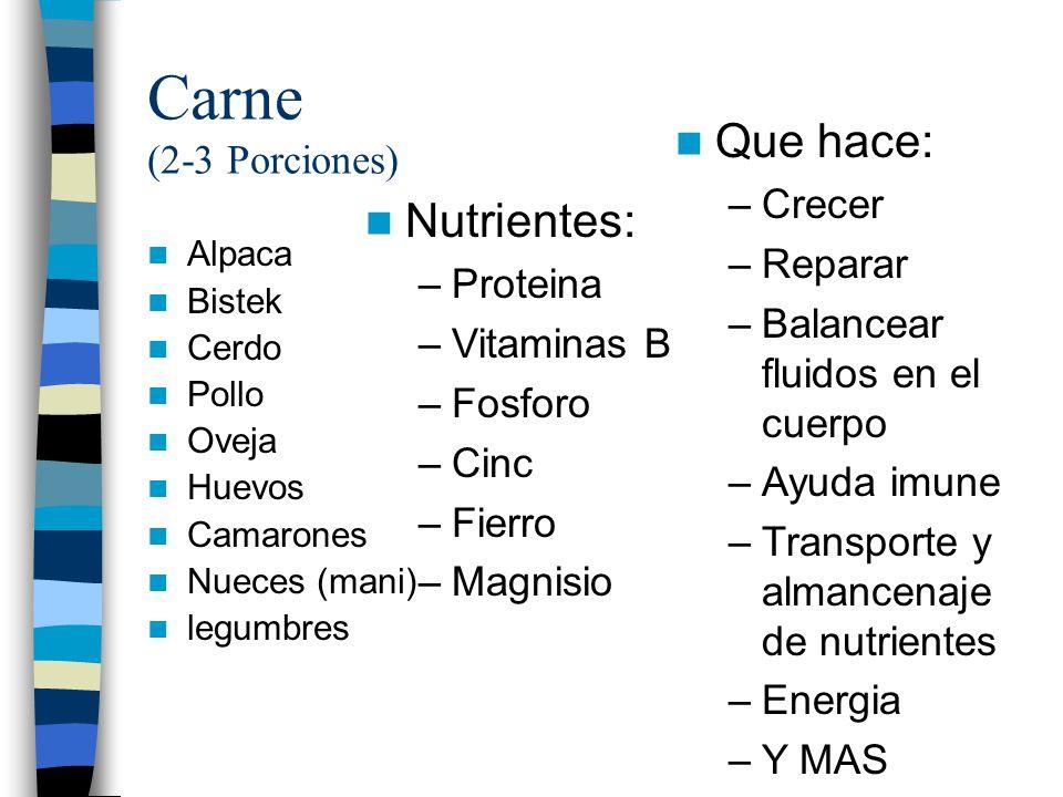 Carne (2-3 Porciones) Que hace: Nutrientes: Crecer Reparar