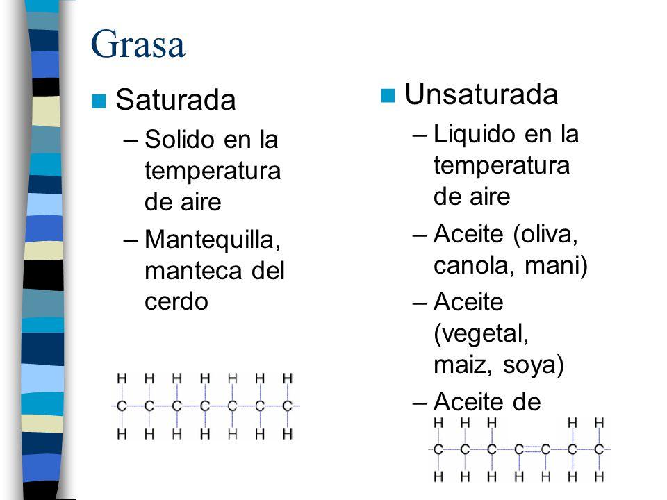 Grasa Unsaturada Saturada Liquido en la temperatura de aire