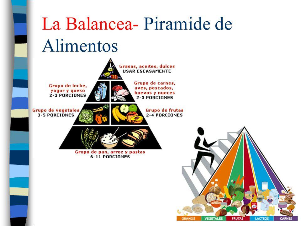 La Balancea- Piramide de Alimentos