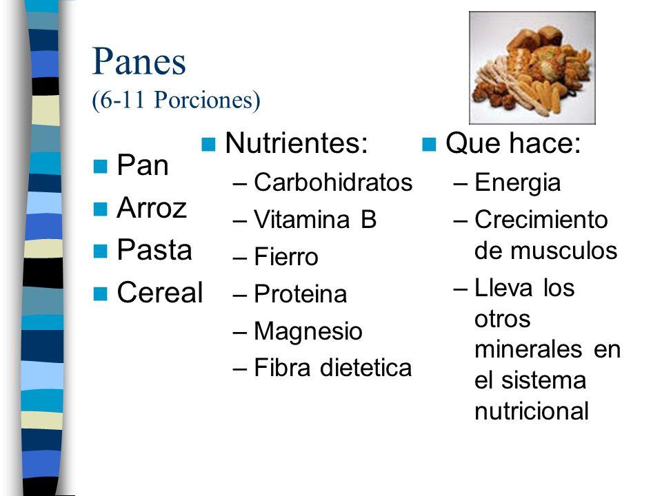 Panes (6-11 Porciones) Nutrientes: Que hace: Pan Arroz Pasta Cereal