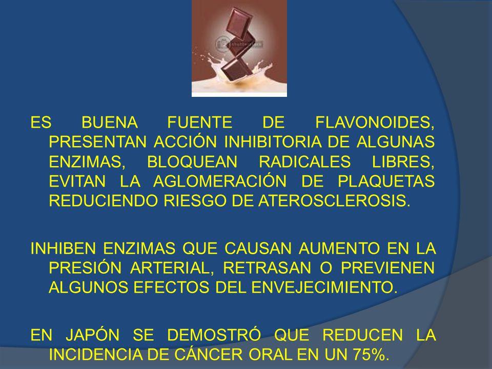 ES BUENA FUENTE DE FLAVONOIDES, PRESENTAN ACCIÓN INHIBITORIA DE ALGUNAS ENZIMAS, BLOQUEAN RADICALES LIBRES, EVITAN LA AGLOMERACIÓN DE PLAQUETAS REDUCIENDO RIESGO DE ATEROSCLEROSIS.