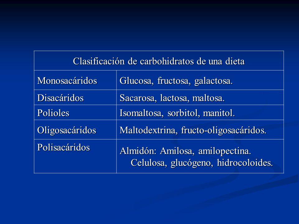 Clasificación de carbohidratos de una dieta