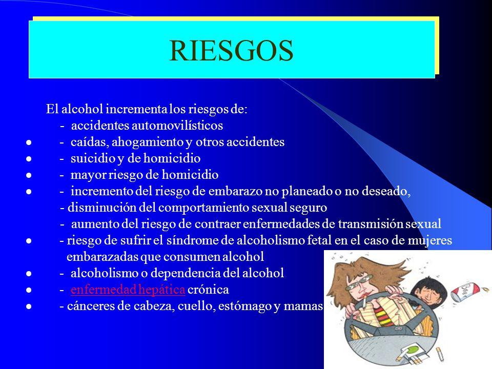 RIESGOS El alcohol incrementa los riesgos de: