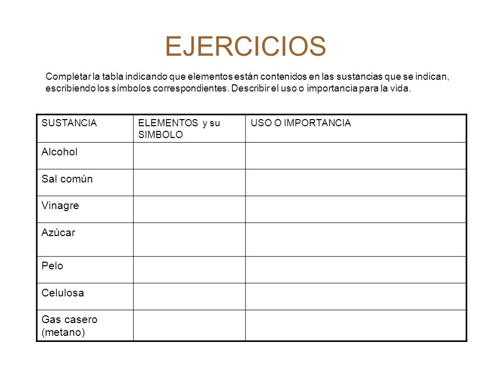 EJERCICIOS Alcohol Sal común Vinagre Azúcar Pelo Celulosa