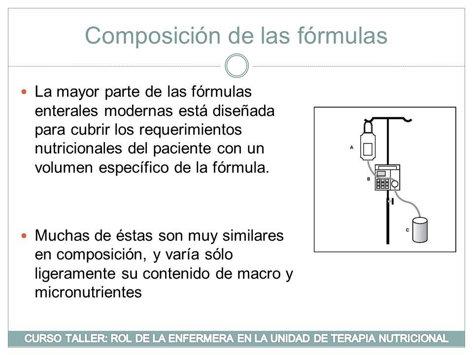 Composición de las fórmulas