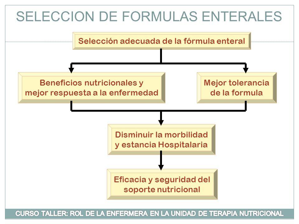 SELECCION DE FORMULAS ENTERALES