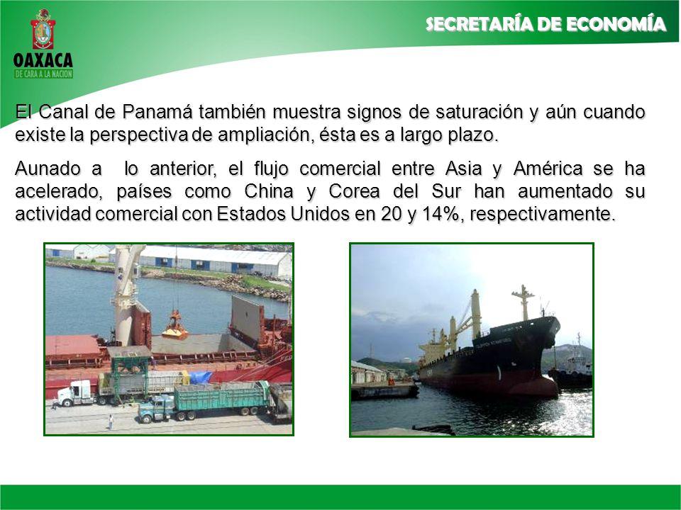 El Canal de Panamá también muestra signos de saturación y aún cuando existe la perspectiva de ampliación, ésta es a largo plazo.