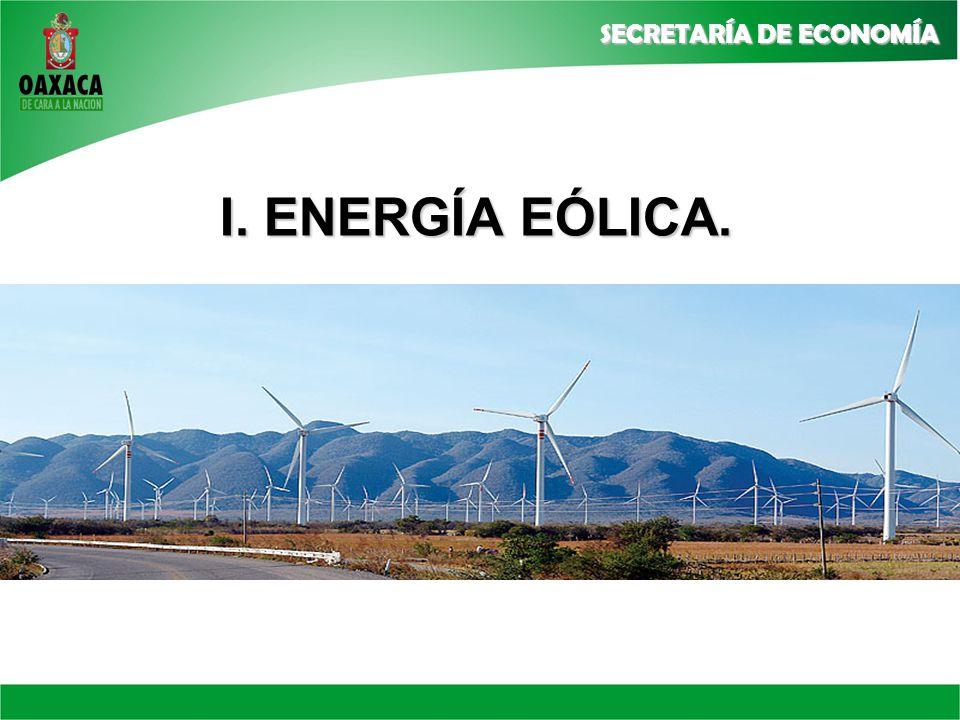 I. ENERGÍA EÓLICA.