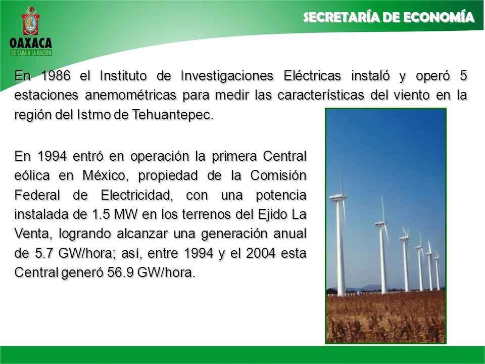 En 1986 el Instituto de Investigaciones Eléctricas instaló y operó 5 estaciones anemométricas para medir las características del viento en la región del Istmo de Tehuantepec.