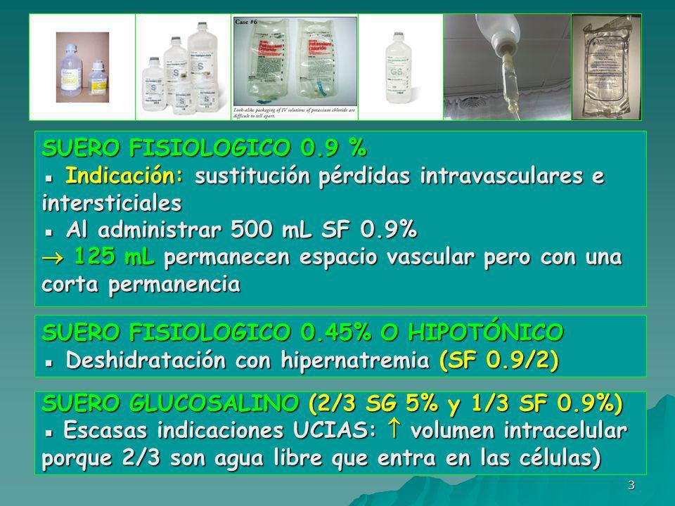 SUERO FISIOLOGICO 0.9 % ▪ Indicación: sustitución pérdidas intravasculares e. intersticiales. ▪ Al administrar 500 mL SF 0.9%