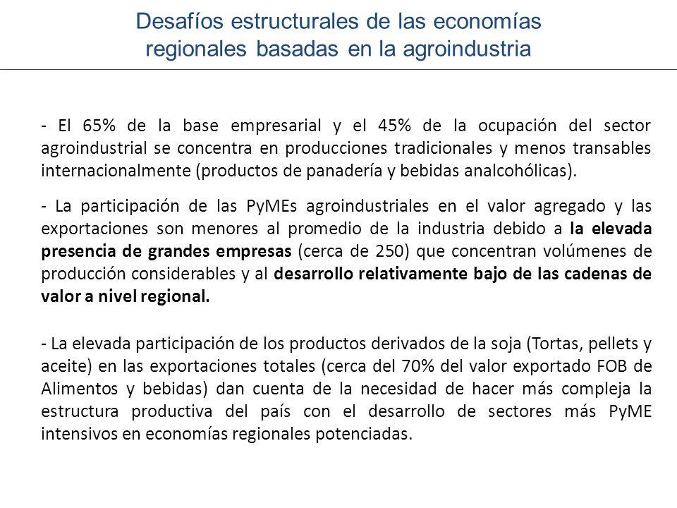 Desafíos estructurales de las economías regionales basadas en la agroindustria
