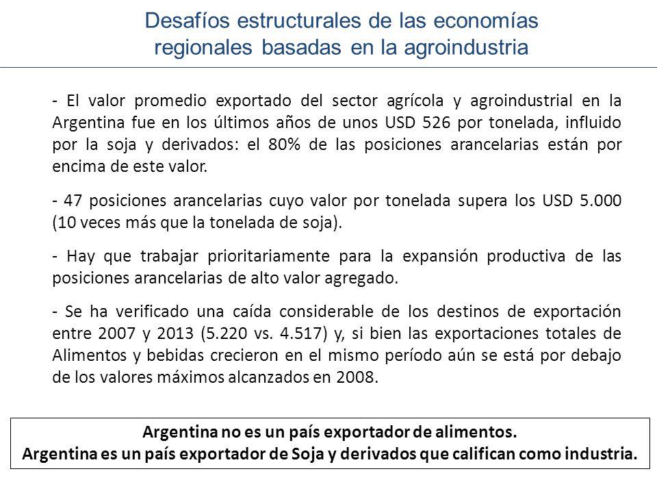 Argentina no es un país exportador de alimentos.
