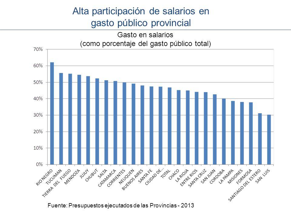 Alta participación de salarios en gasto público provincial