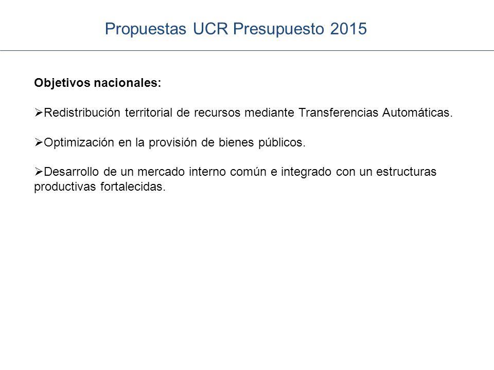 Propuestas UCR Presupuesto 2015