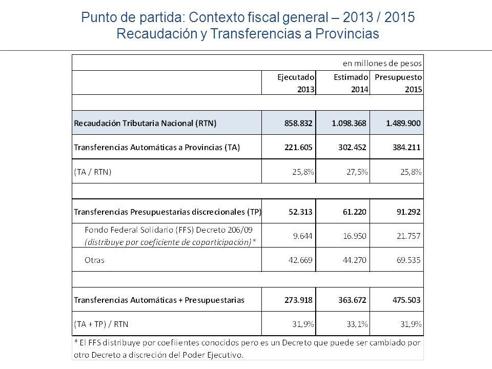 Punto de partida: Contexto fiscal general – 2013 / 2015