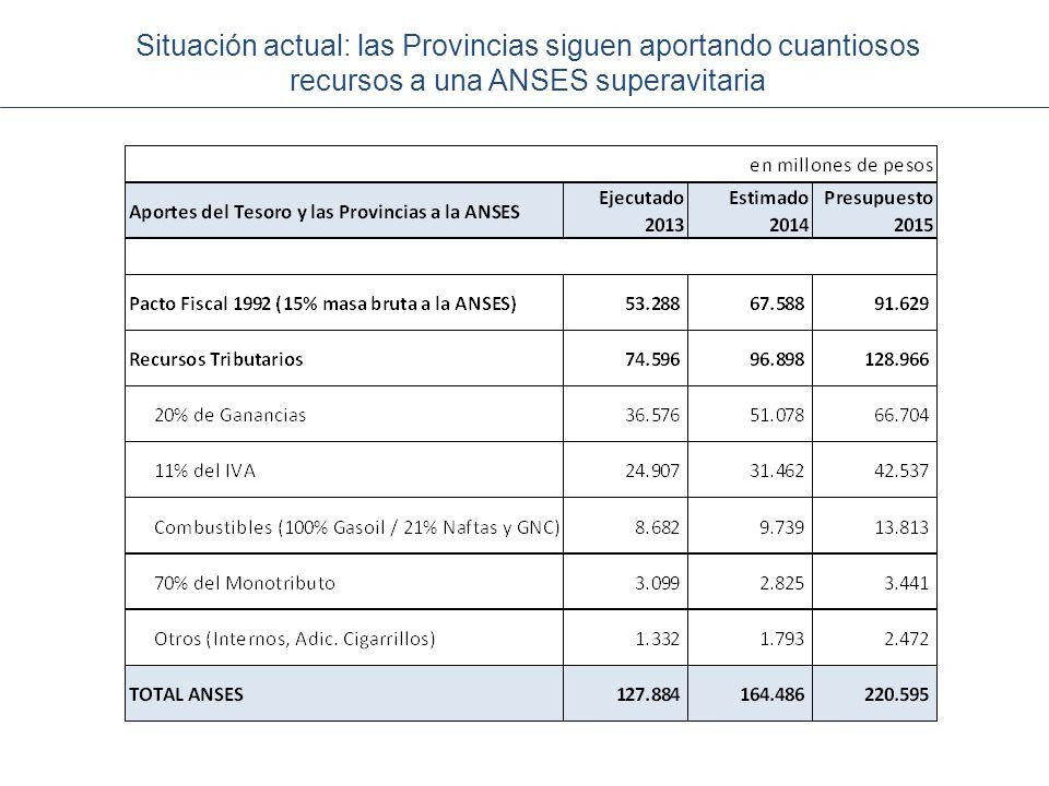 Situación actual: las Provincias siguen aportando cuantiosos recursos a una ANSES superavitaria