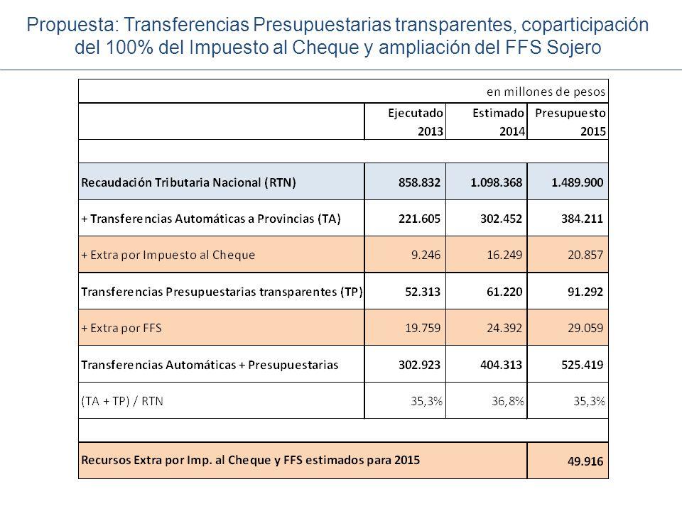 Propuesta: Transferencias Presupuestarias transparentes, coparticipación del 100% del Impuesto al Cheque y ampliación del FFS Sojero