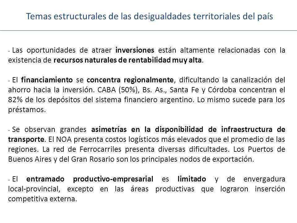 Temas estructurales de las desigualdades territoriales del país