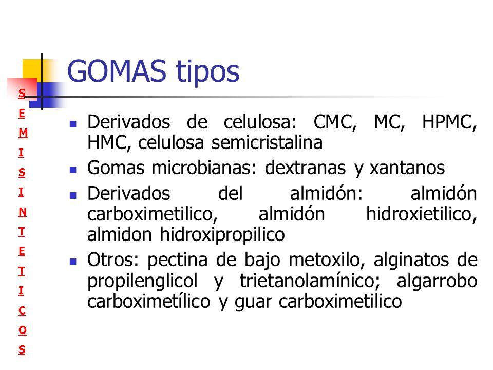 GOMAS tipos S. E. M. I. N. T. C. O. Derivados de celulosa: CMC, MC, HPMC, HMC, celulosa semicristalina.