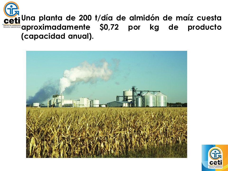 Una planta de 200 t/día de almidón de maíz cuesta aproximadamente $0,72 por kg de producto (capacidad anual).