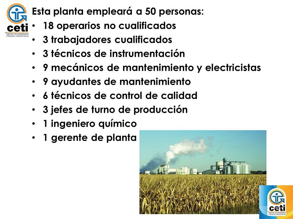 Esta planta empleará a 50 personas: