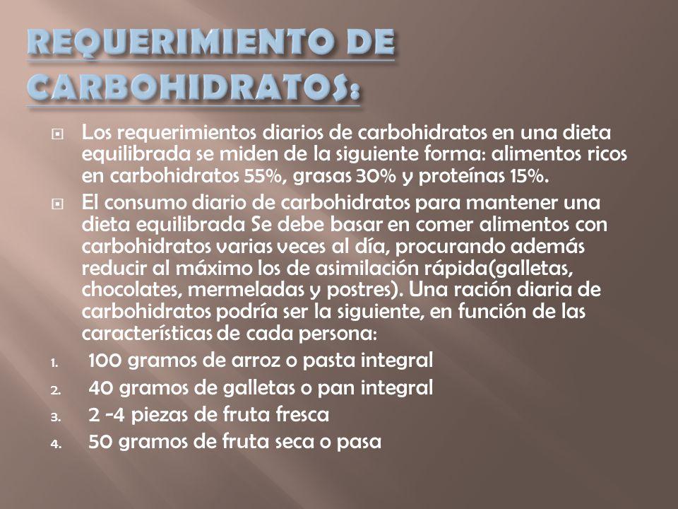 REQUERIMIENTO DE CARBOHIDRATOS: