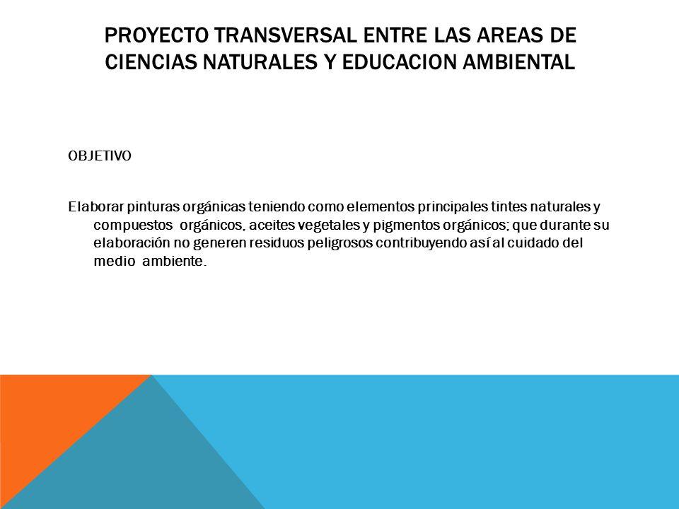 PROYECTO TRANSVERSAL ENTRE LAS AREAS DE CIENCIAS NATURALES Y EDUCACION AMBIENTAL