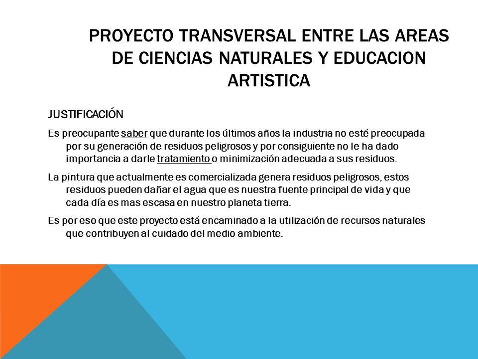 PROYECTO TRANSVERSAL ENTRE LAS AREAS DE CIENCIAS NATURALES Y EDUCACION ARTISTICA