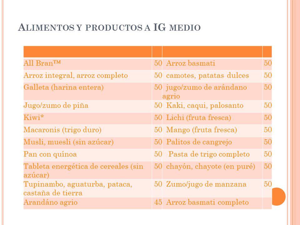 Alimentos y productos a IG medio