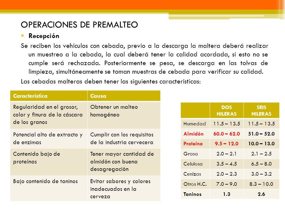 OPERACIONES DE PREMALTEO