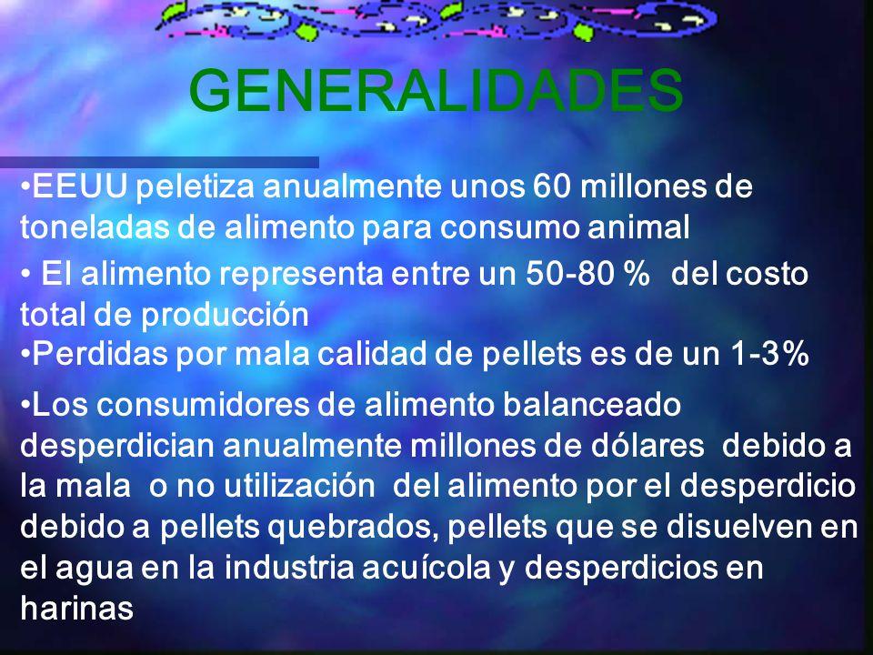 GENERALIDADES EEUU peletiza anualmente unos 60 millones de toneladas de alimento para consumo animal.