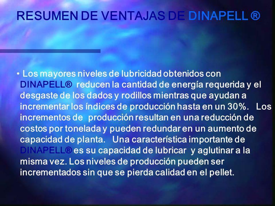 RESUMEN DE VENTAJAS DE DINAPELL ®