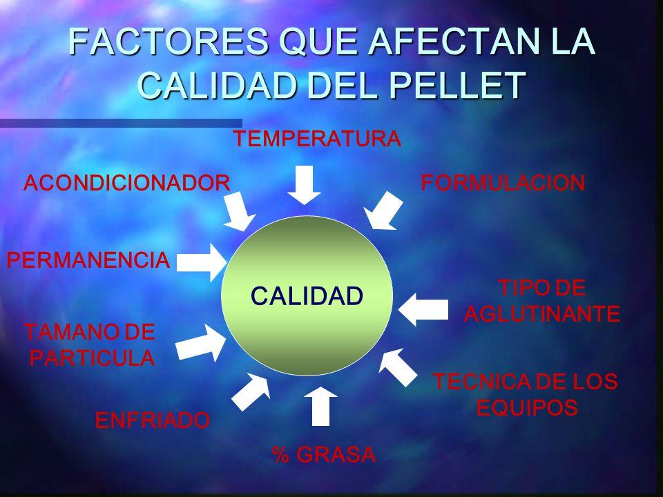 FACTORES QUE AFECTAN LA CALIDAD DEL PELLET
