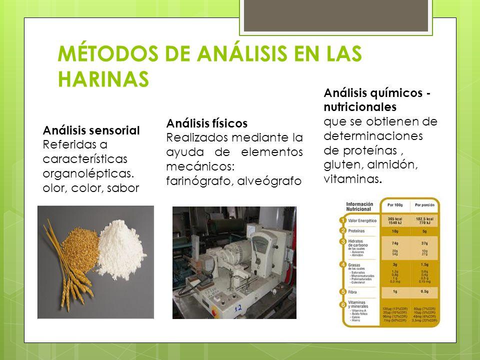 Métodos de Análisis en las harinas