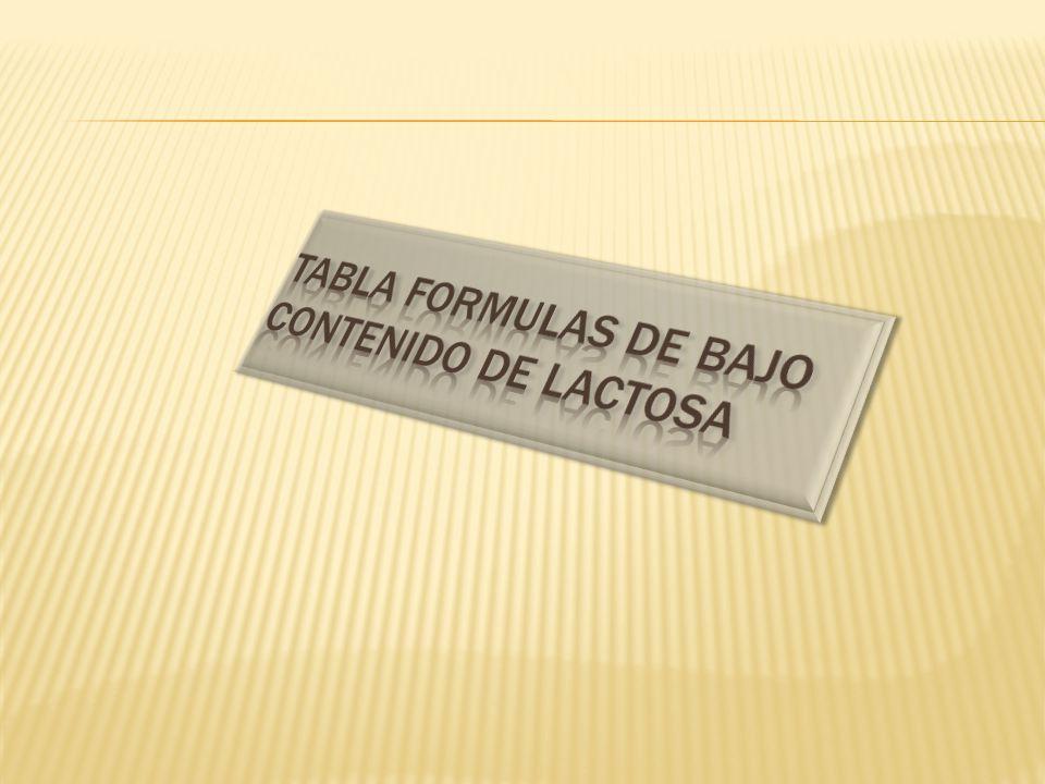 TABLA FORMULAS DE BAJO CONTENIDO DE LACTOSA